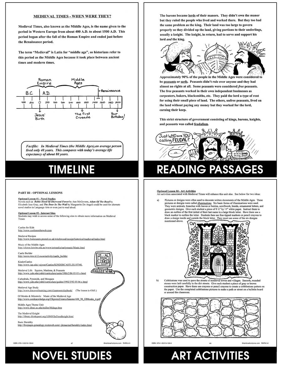 Me Val Times Grades 4 To 6 EBook Lesson Plan
